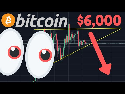 BITCOIN CRASH TO $6,000 IF THIS HAPPENS!!!!!!!!!!!!!!!!!!!