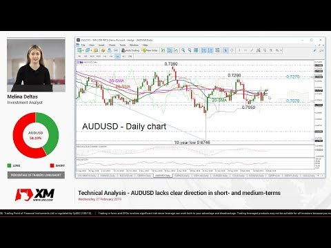 Technical Analysis: 27/02/2019 - AUDUSD lacks clear direction in short- and medium-terms
