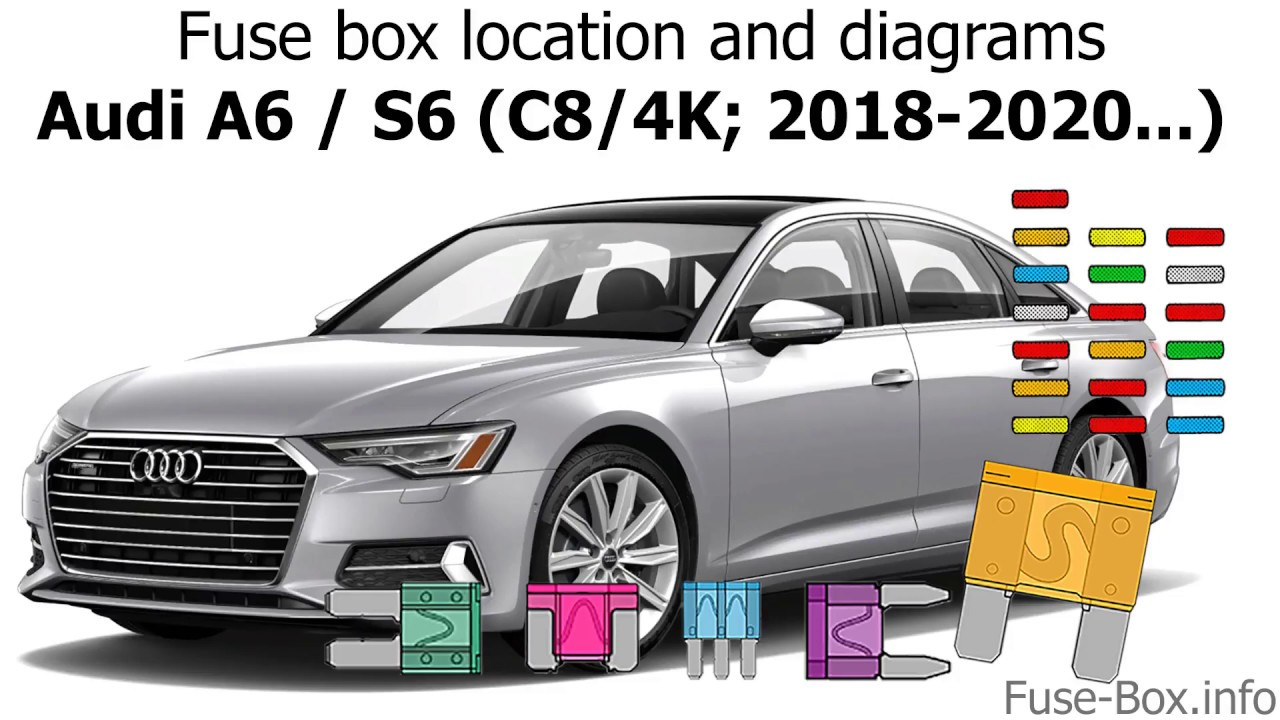 Fuse box location and diagrams: Audi A6 / S6 (2018-2020...) - YouTube | Audi Rs6 Fuse Box Location |  | YouTube