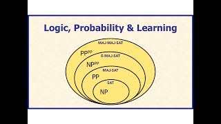 Adnan Darwiche – On the Role of Logic in Probabilistic Inference and Machine Learning (SAT-SMT 2017)