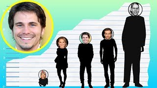 How Tall Is Jason Ritter? - Height Comparison!