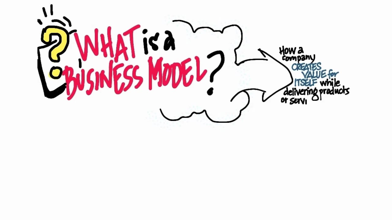 Business Model - How to Build a Startup