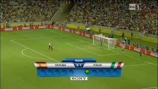 Calci di Rigore Italia - Spagna 27/06/2013 Semi-finale FIFA Confederations Cup 2013