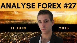 🏆 ANALYSE FOREX #27 : EUR/USD, GBP/USD et USD/JPY !