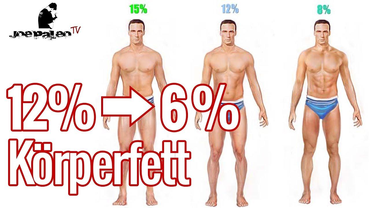 Reduzieren Sie die Körperfettdiät