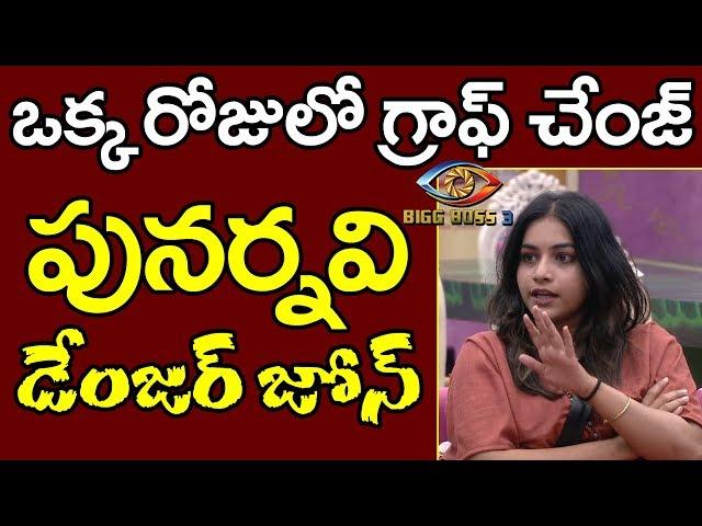 Bigg Boss Telugu3 | Punarnavi Reaction | ఒక్క రోజులో గ్రాఫ్ చేంజ్ - పునర్నవి  డేంజర్ జోన్ | PDTV