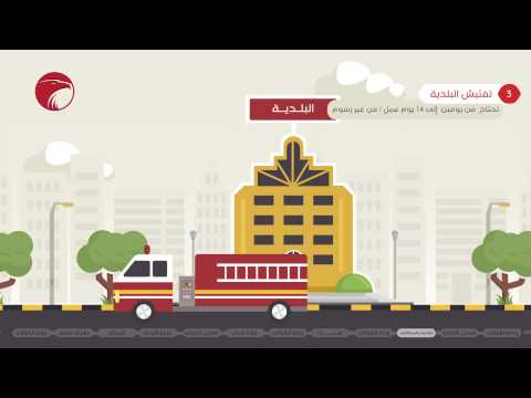 How To Start Your Business in Kuwait?