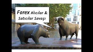 FOREKS ALICI VE SATICILARIN BİTİRİLMESİ ( Fx Teknik Analiz / Forex Technical Analysis)