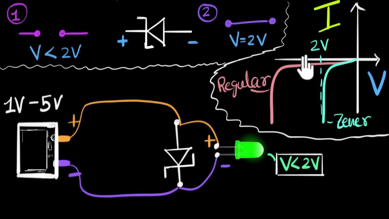 Zener Diode Voltage Regulator Class 12 India Physics Khan Circuit Academy