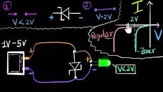 Zener diode voltage regulator | Class 12 (India) | Physics | Khan Academy