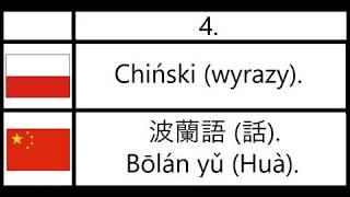 4. Chiński (wyrazy). - 波蘭語 (話). Bōlán yǔ (Huà).
