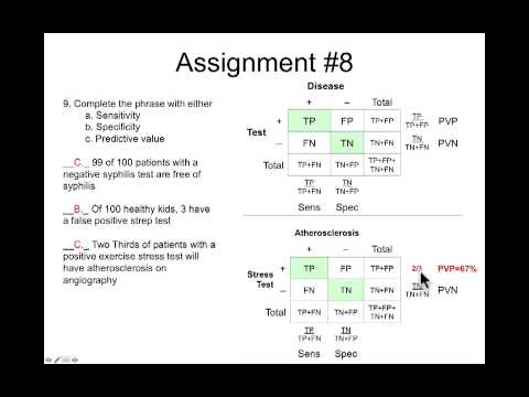 sensitivity and specificity example questions pdf