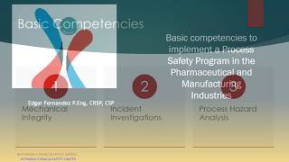Core Competencies for Process Safety.