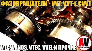 ФАЗОВРАЩАТЕЛИ и ЛИФТ КЛАПАНОВ. Рассмотрим VVT, VVT-i, CVVT, VTC, VANOS, VTEC, MIVEC и прочие