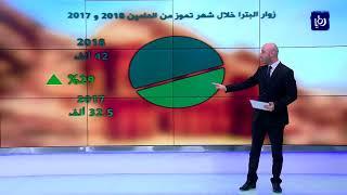 ارتفاع عدد زوار البترا في شهر تموز - (1-8-2018)