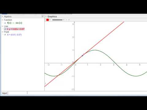 Derivative and Tangent of a Function