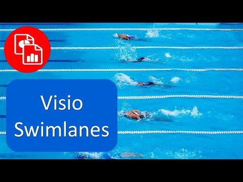 Create A Swim Lane Flowchart In Visio Youtube