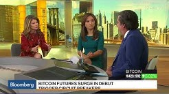 Bloomberg Quicktake Q&A - Making Sense of Bitcoin's rise