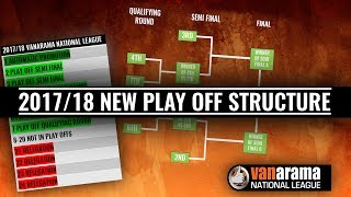 New National League Play Offs EXPLAINED - Pyramid Restructure Part 1