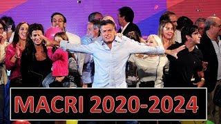 Si MACRI Gana las Elecciones esto PASARÁ (2020-2024.)➡✅Conviene que GANE?💛