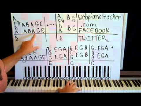 Chariot Piano Lesson Part 1 Gavin Degraw Youtube