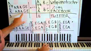 Chariot Piano Lesson part 1 Gavin Degraw
