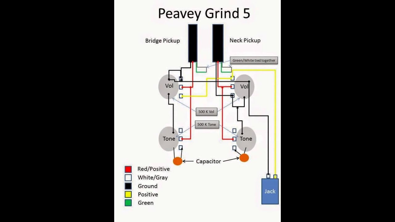Peavey Grind 5 wiring diagram YouTube