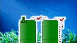 Rain Barrels - Tip 1