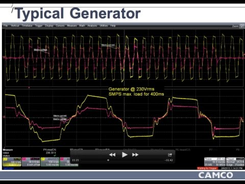 Camco DSP-Controlled Power Supply Demonstration