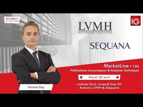 #MarketLive 16h - Mardi 10 avril 2018