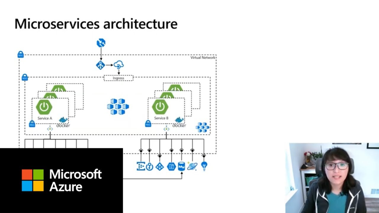 Architecting Secure, Enterprise-Ready Solutions for the Cloud with Azure and MySQL