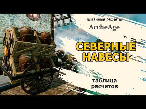 Archeage 7.0.3: Северные навесы. Расчеты