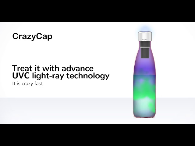CrazyCap UV-C water filtration cap for MIRA, Simple Modern, Manna,  S'well, S'ip by S'well, etc.,