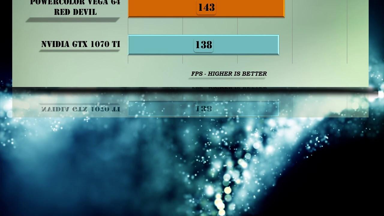 Powercolor Rx Vega 64 Red Devil Vs Gtx 1070 Ti Benchmarks 53 Game Tests Review 1080p 1440p 4k Youtube