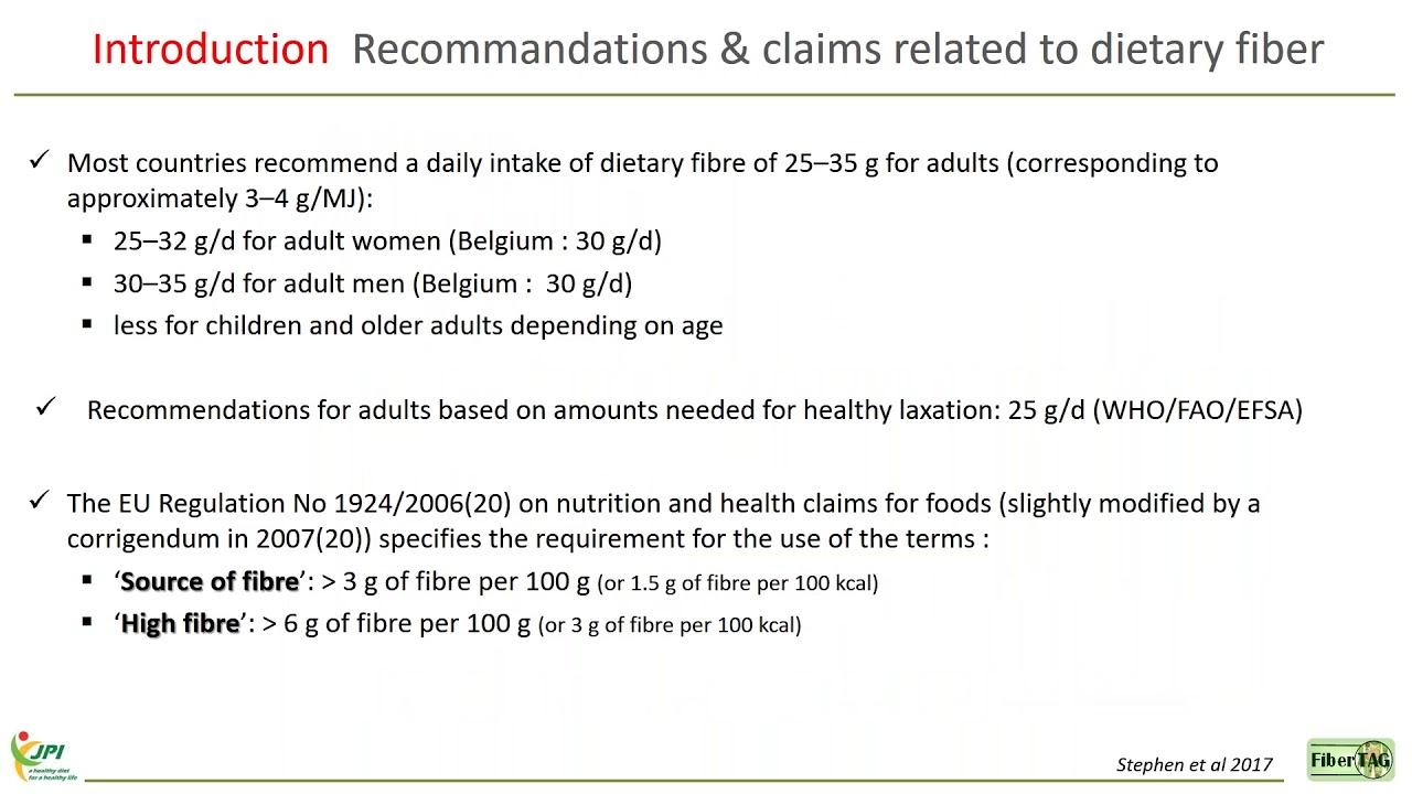 dietary fibre daily intake