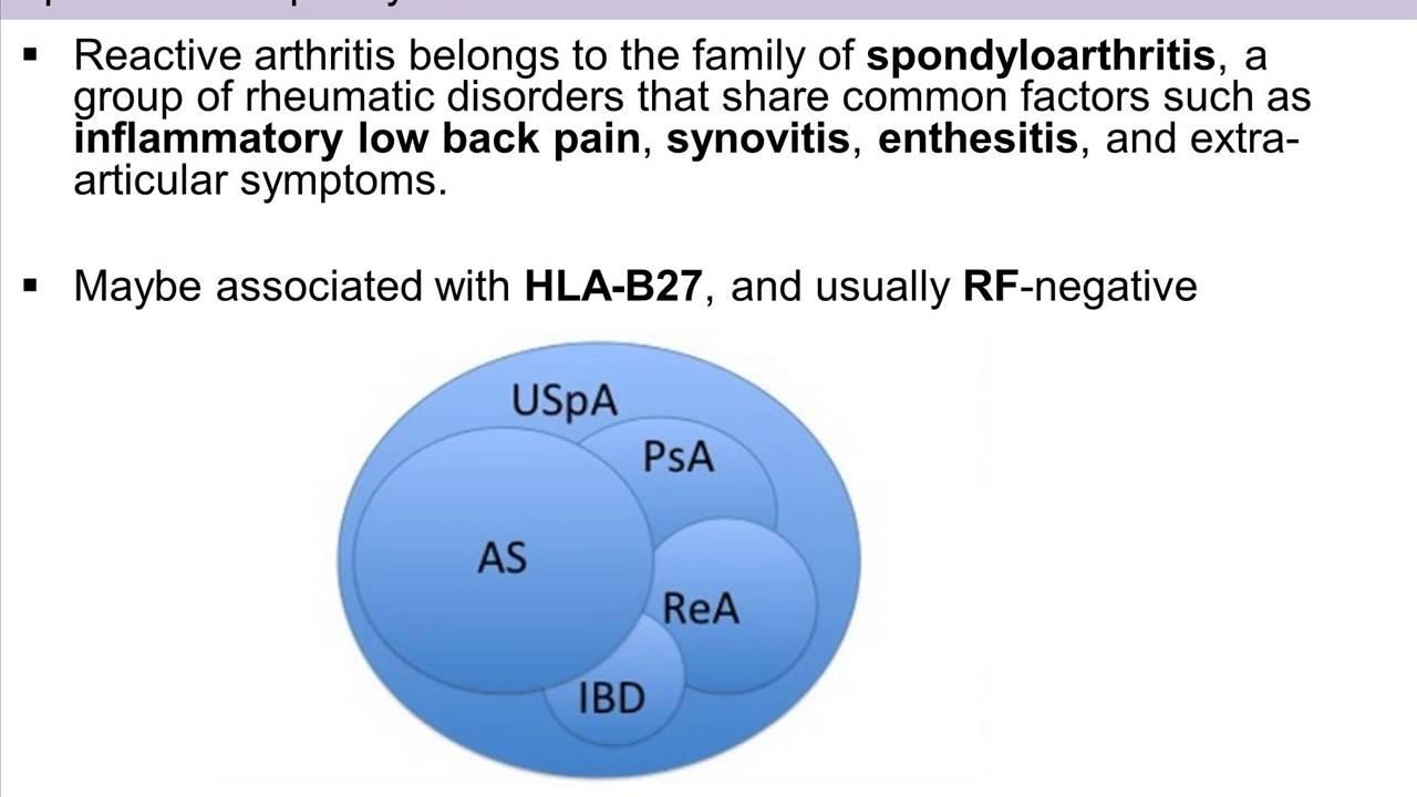 SGH Rheum Rapid Review Series - Septic Arthritis and Reactive Arthritis