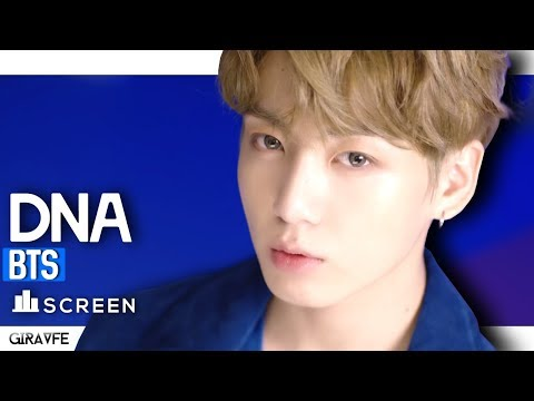BTS - DNA: Screen Time Distribution