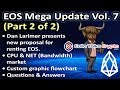 EOS Mega Update Vol 7 [Part B]: Make Money with EOS! New Rental Model, Resource Exchange, Staked EOS