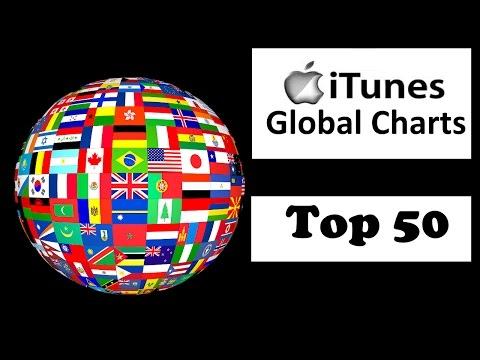 Global iTunes Charts   Top 50   January 2017 #5   ChartExpress