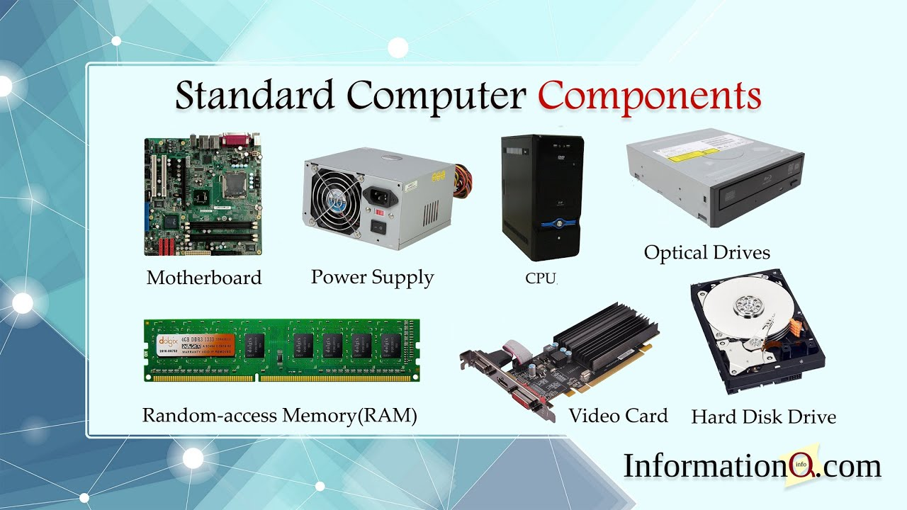 Standard Computer Components  U0026 What They Actually Do