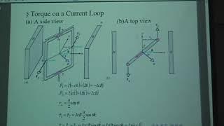 普通物理2 第9堂 Torque on a Current Loop&The Galvanometer