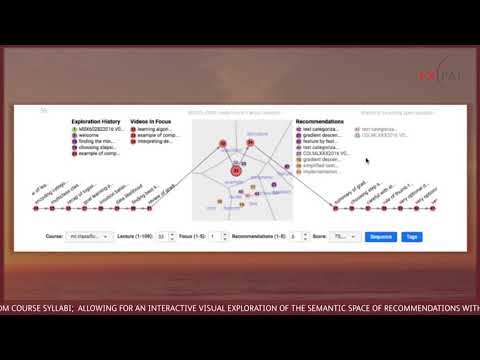 Flexible Learning with Semantic Visual Exploration and