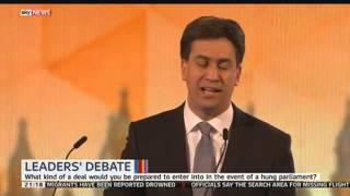 Nicola Sturgeon & Ed Miliband Clash Over Coalition Plans