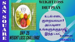 Weight loss Challenge | Day 26 | Diet Plan to lose weight fast | Effective Indian diet Chart
