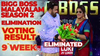 Bigg Boss Malayalam Season 2 latest elimination | Veena Nair  Eliminated | Latest episode March