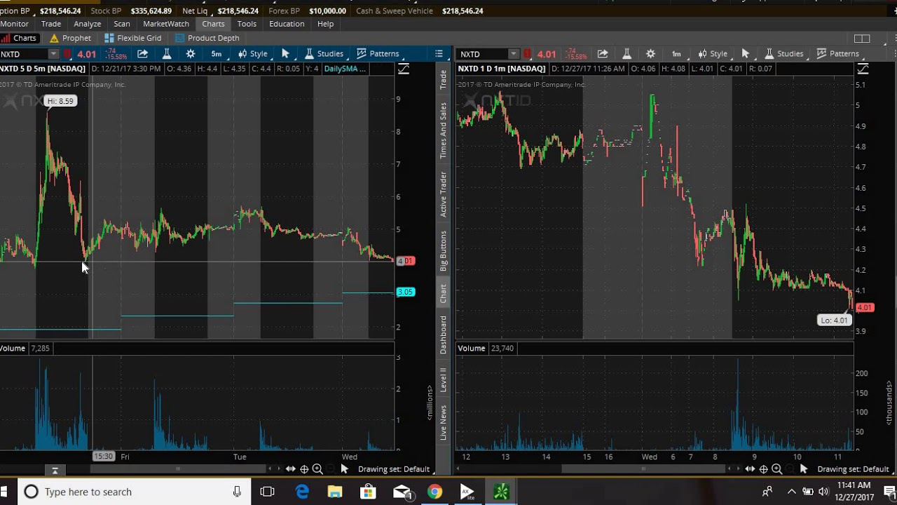How To Set Up Moving Averages On Thinkorswim Youtube