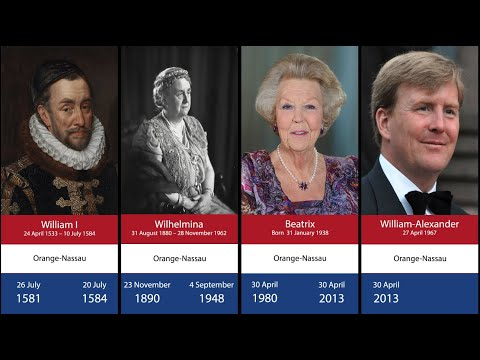 Timeline of the Rulers of the Netherlands (1581-)
