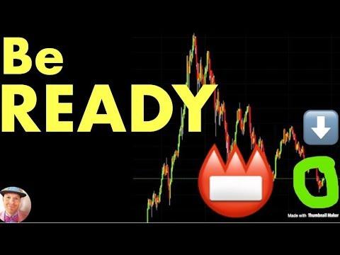 Bitcoin price news today youtube