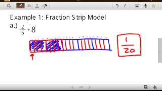Model of Division of a Fraction by a Whole Number