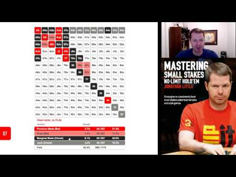 Mastering Small Stakes No-Limit Hold'em Introduction
